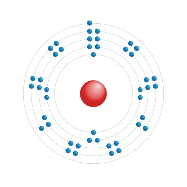 Rhodium Diagramme de configuration électronique