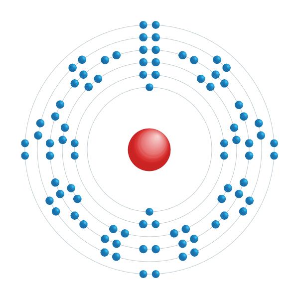 Radon Diagramme de configuration électronique