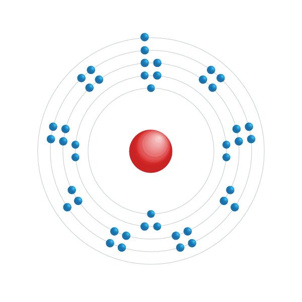 Ruthénium Diagramme de configuration électronique