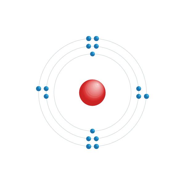 Soufre Diagramme de configuration électronique