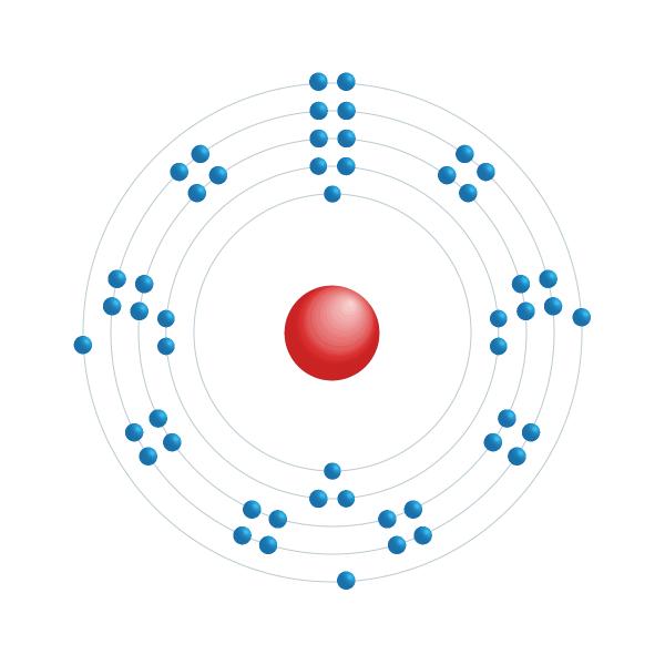 Antimoine Diagramme de configuration électronique