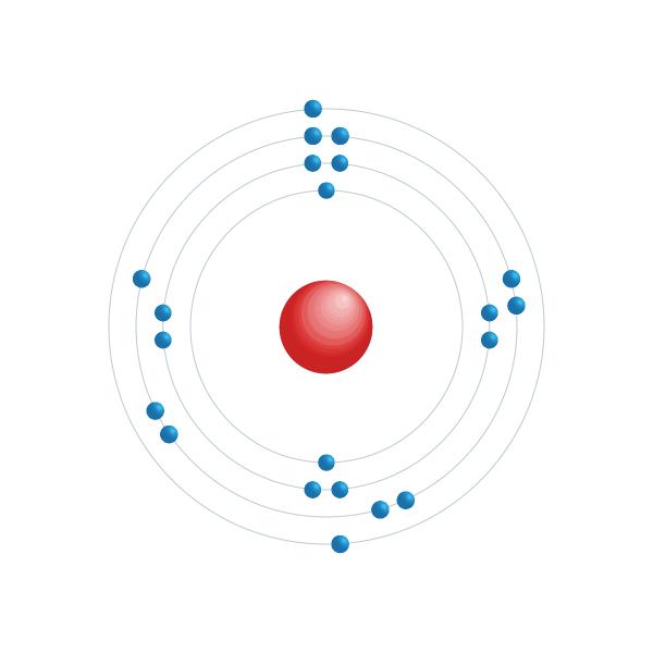 Scandium Diagramme de configuration électronique