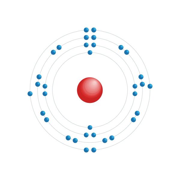 Sélénium Diagramme de configuration électronique