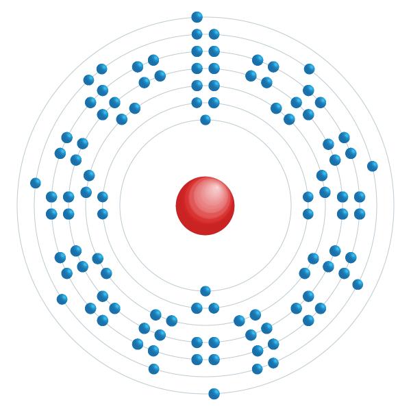 Seaborgium Diagramme de configuration électronique