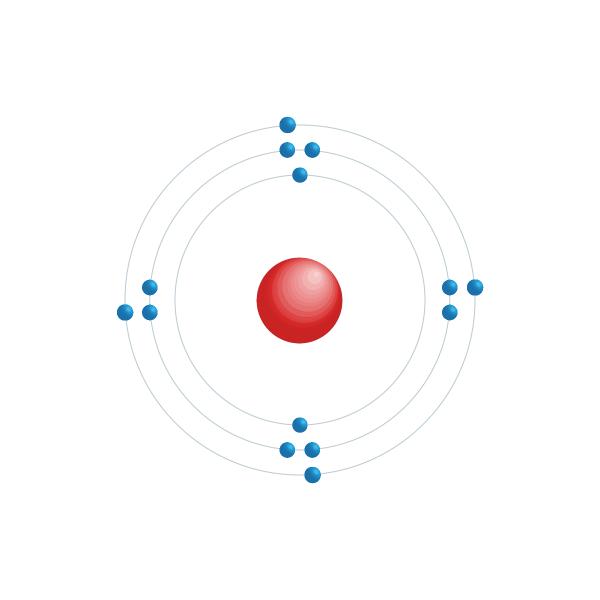 Silicium Diagramme de configuration électronique