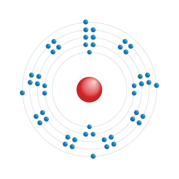 Etain Diagramme de configuration électronique