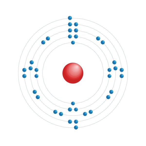 Strontium Diagramme de configuration électronique