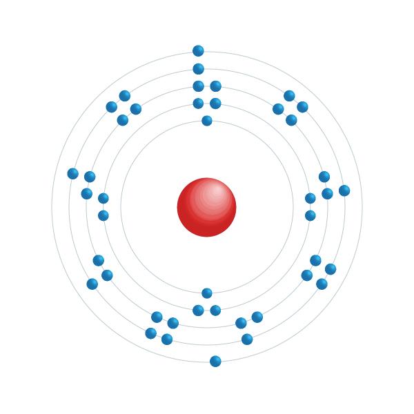 Technétium Diagramme de configuration électronique