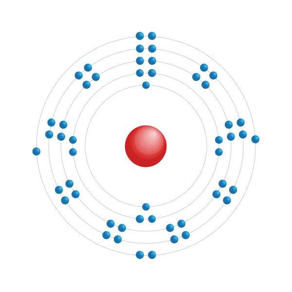 Tellure Diagramme de configuration électronique