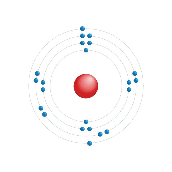Titane Diagramme de configuration électronique
