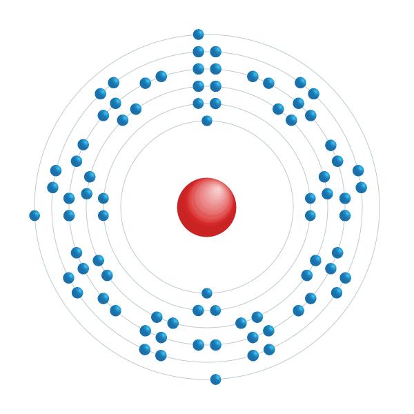 Thallium Diagramme de configuration électronique