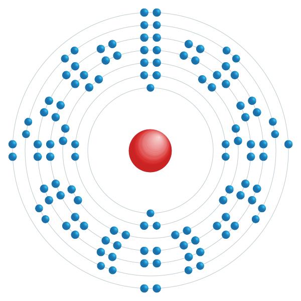 Tennesse Diagramme de configuration électronique