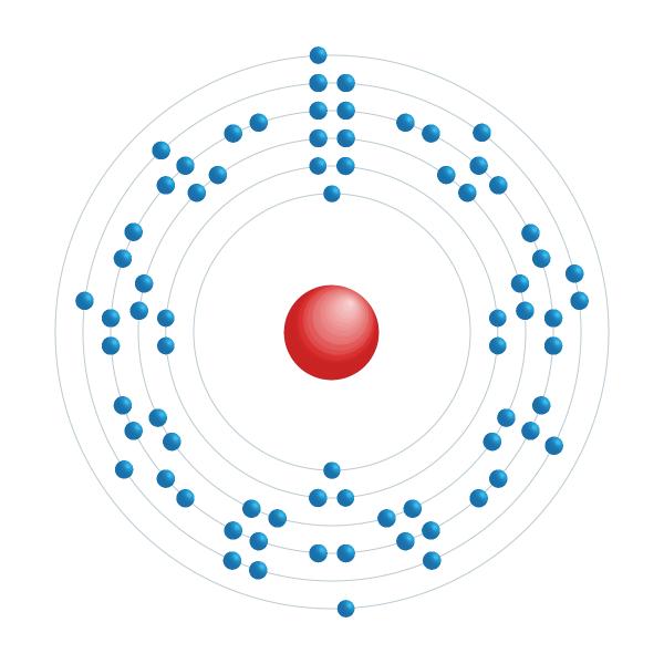 Tungstène Diagramme de configuration électronique