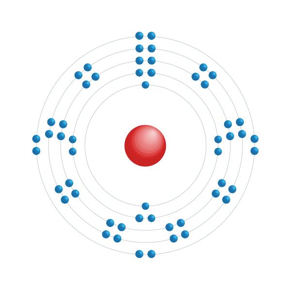 Xénon Diagramme de configuration électronique