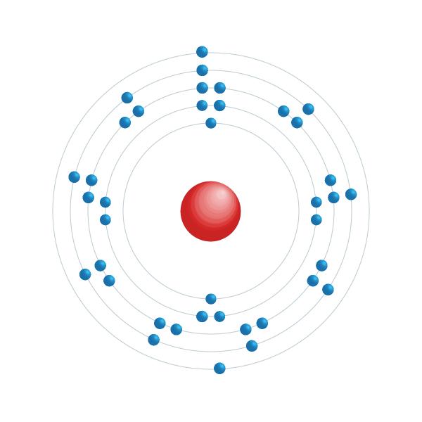 Yttrium Diagramme de configuration électronique