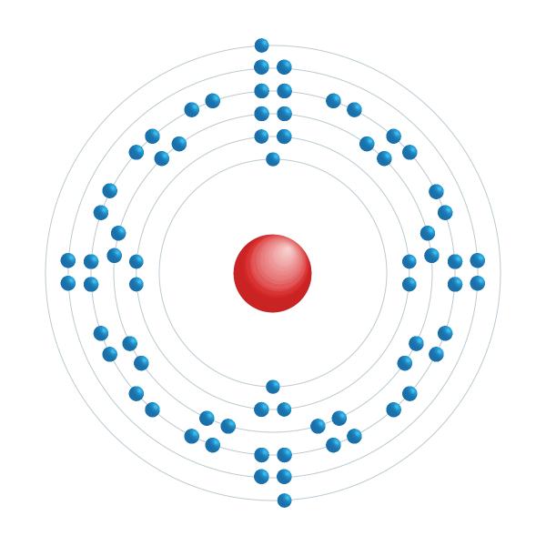 Ytterbium Diagramme de configuration électronique