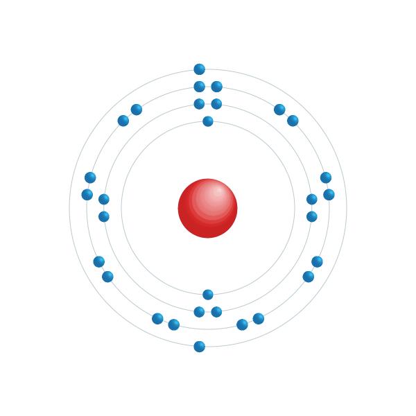 Zinc Diagramme de configuration électronique