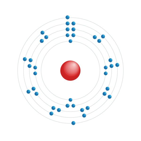 Zirconium Diagramme de configuration électronique